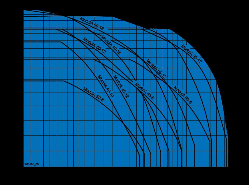 Grafik Leistungsuebersicht Biral